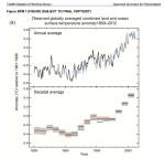 IPCC AR5 WG1 Decadal variation in global temperature (IPCC)