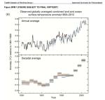 IPCC AR5 WG1 Decadal variation in global temperature (IPCC)