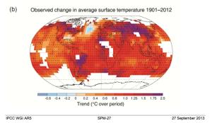 IPCC_AR5_WG1_FigSPM1b.png