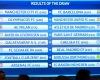 Champions-League-draw-2013