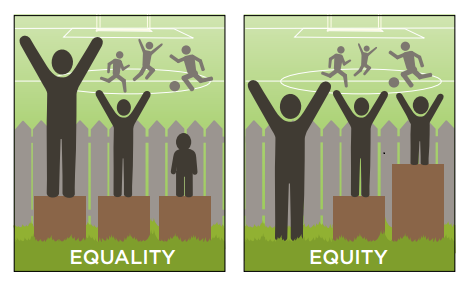 equality versus equity Equality in the workplace takes on the same meaning as it does in your everyday life it is defined as treating everyone the same, regardless of their.