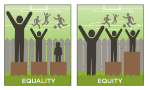 Equity is another word for fairness (image credit: King County)